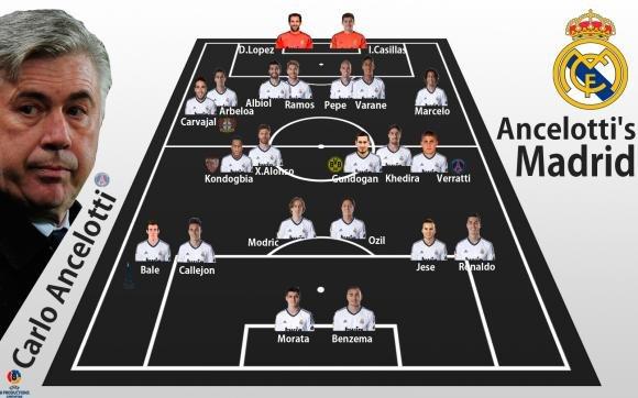 Ancelotti-Real, è fatta! Accordo per 3 anni!