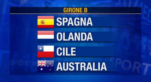 Mondiali 2014: Gruppo B, alle 18 Australia-Spagna e Olanda-Cile