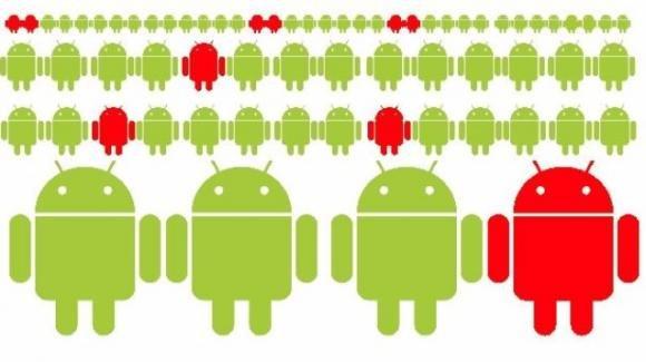 Arriva CopyCat, il malware Android che ha colpito 14 milioni di device