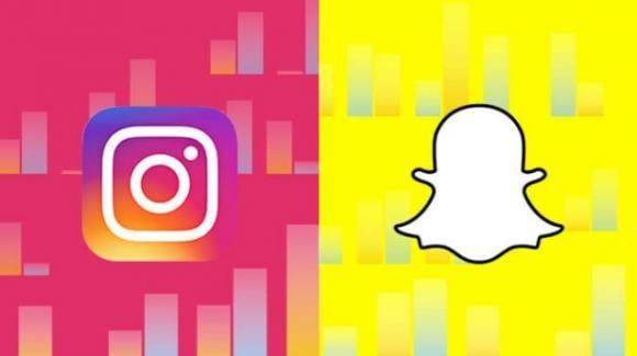 """Instagram introduce gli """"shopping bag"""" nelle Storie, Snapchat elimina i messaggi inviati ma non letti"""