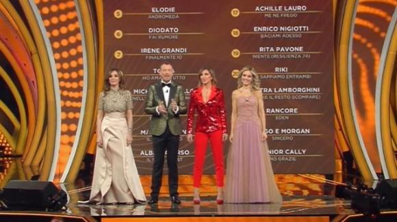Sanremo 2020, sei cantanti si esibiscono dopo la mezzanotte ed è subito polemica