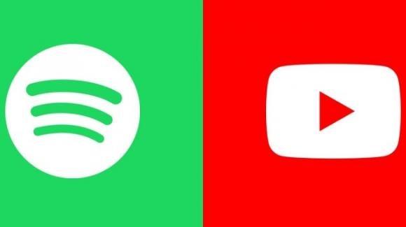 YouTube con le playlist collaborative/assistite vs Spotify con i podcast video