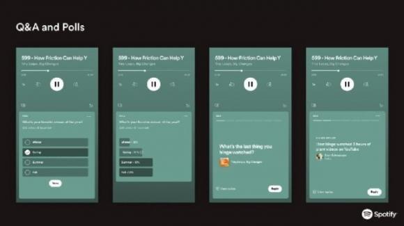 Spotify: crescita al top, strumenti interattivi nei podcast